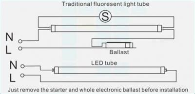 How To Convert Fluorescent To Led
