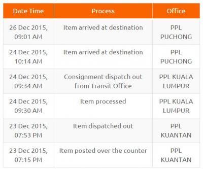 Pos Laju Item Arrived At Destination