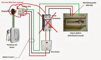 is water heater safe to use rh forum lowyat net Whirlpool Water Heater Wiring Electric Water Heater Wiring Requirements