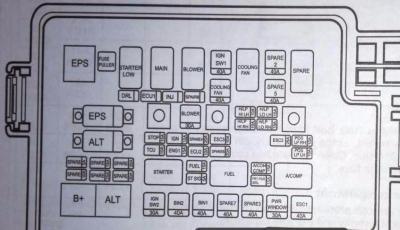 perodua kancil fuse box schematic diagrams rh ogmconsulting co