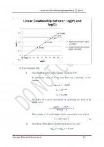 project work for additional mathematics spm 2013 Additional mathematics project work 2013 for form 5 students guardar  additional mathematics project work 2013 (form 5).