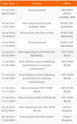 Pos Laju Cawangan Serahan Shah Alam A Tautan B