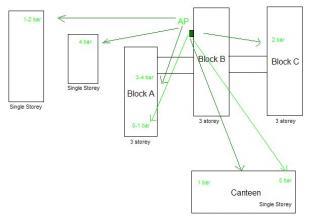 Antenna Rotor Wiring Diagram. Antenna. Find Image About Wiring ...