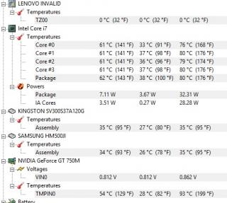 Overclock GT 750M to GT 755M