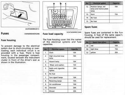proton saga blm fuse box diagram data wiring diagramproton saga blm fuse box diagram 18 12