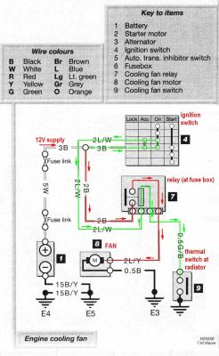 Proton wira circuit diagram somurich proton wira circuit diagram schematic wiring diagrams proton wira the best wiring diagram 2017 asfbconference2016 Choice Image