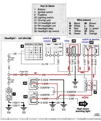 Saga Fuse Diagram Wiring Diagrams Post