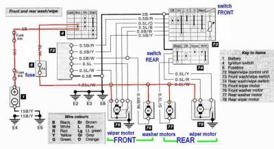 saga fuse diagram general wiring diagram information u2022 rh ethosguitars co uk