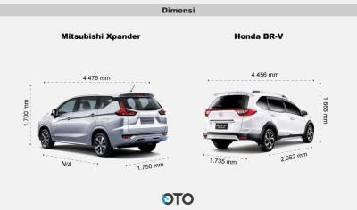 Can Mitsubishi Xpander Topple Honda Brv In 2018