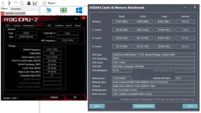 AMD Ryzen/ Threadripper OverClocking V1