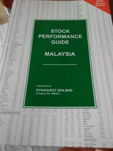 dynaquest stock performance guide