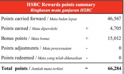 HSBC Credit Cards V 2