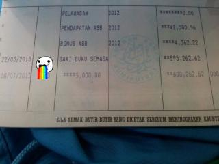 Earning Salary More than RM 5K by Age 26
