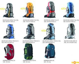 f76e7a4f4b3 Backpacking   RTW