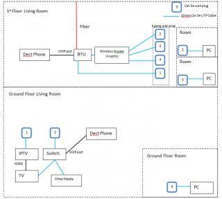 installing gigabit home network rh forum lowyat net