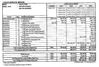 lexus ct200h service schedule