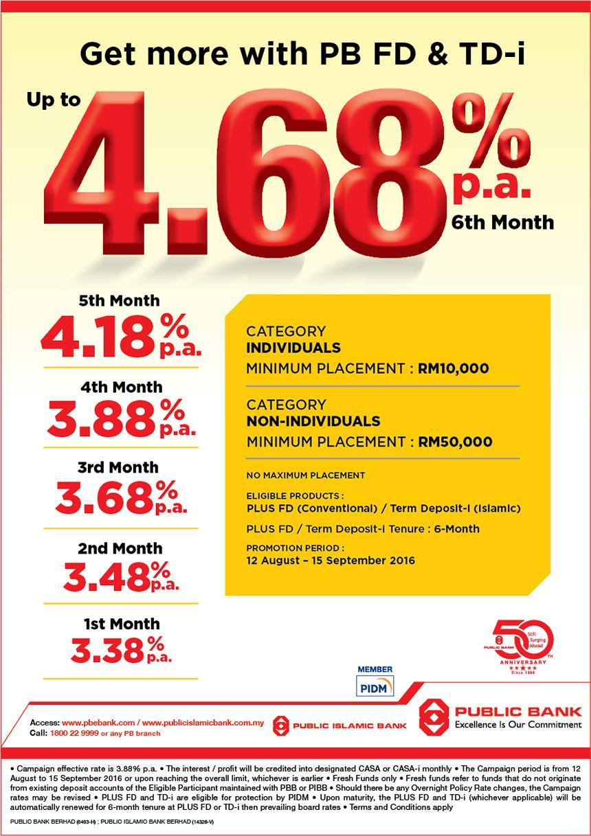 Public bank forex rates malaysia