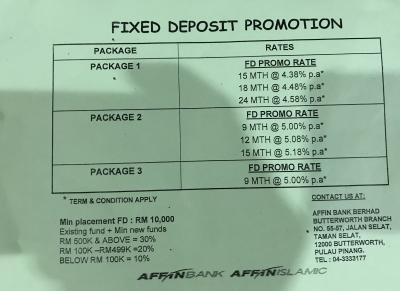 Fixed Deposit Rates In Malaysia V  No 15