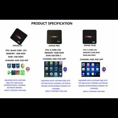 WTS] Evpad Pro Plus & S2 Plus TV Box