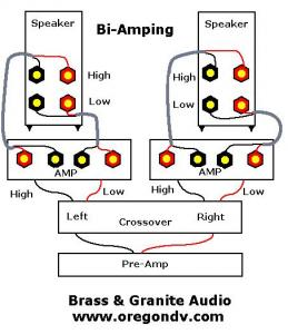 bi amp or bi wire attached image attached image