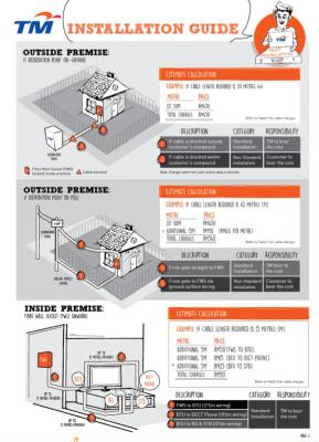 Tm unifi fibre broadband installation guides.