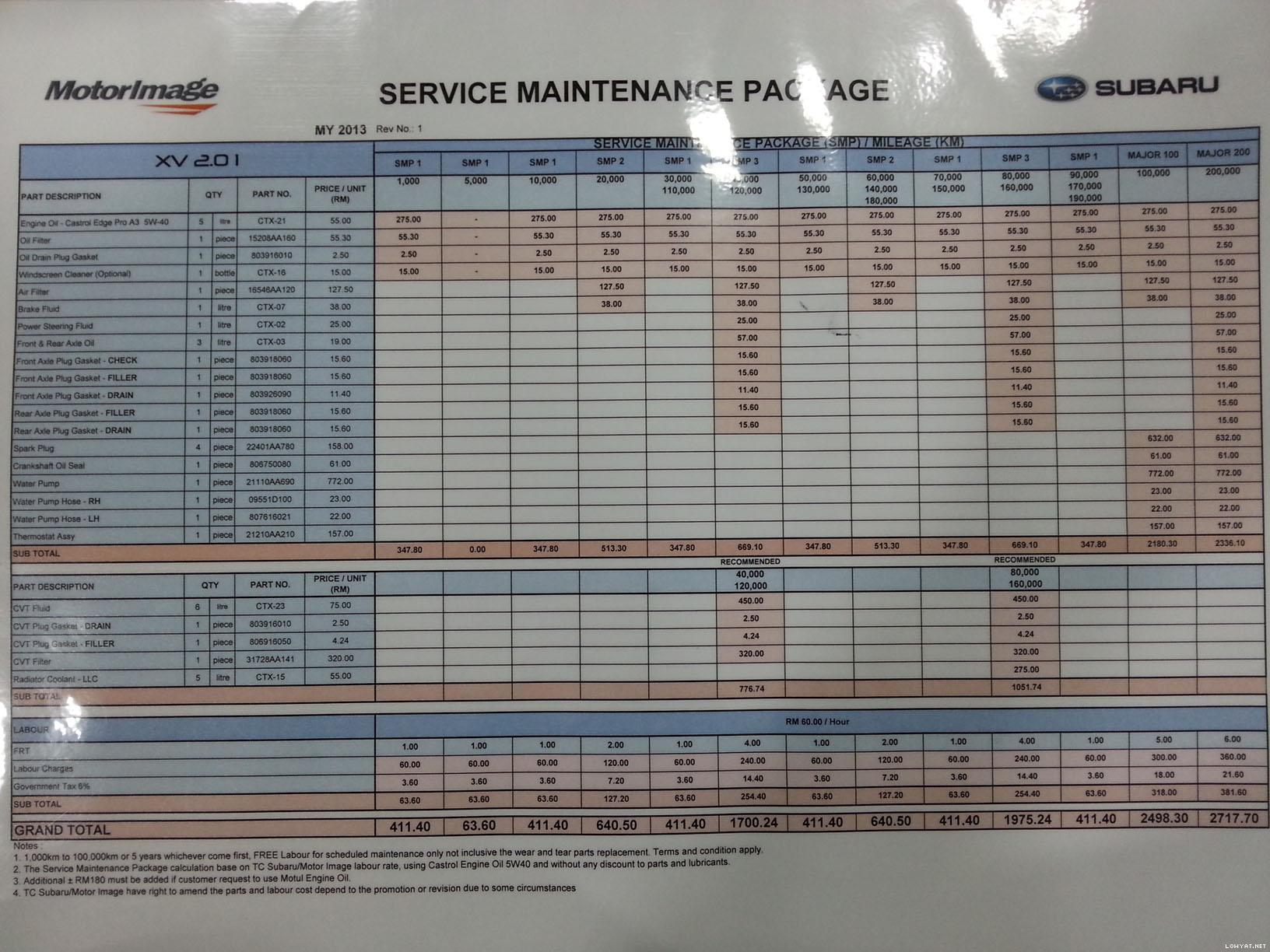 2014 subaru crosstrek maintenance schedule