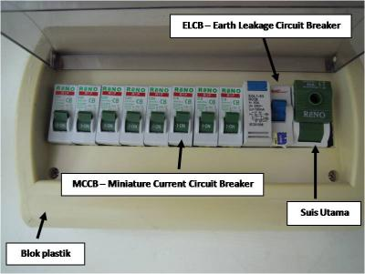 New house electrical wiring on electrical wiring system in malaysia Gas Detection System Wiring Entertainment System Wiring