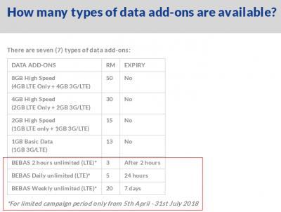 Official TM Unifi Mobile Fans Club & Enquiries V7