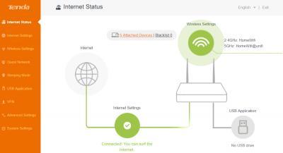 TENDA AC1200 Dual Band Wireless Router (UNIFI)