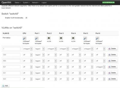 TPLink Archer C7 v2 on UniFi/Maxis Home Fibre