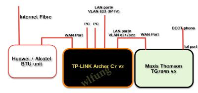 Archer c7 Tp link on maxis fiber