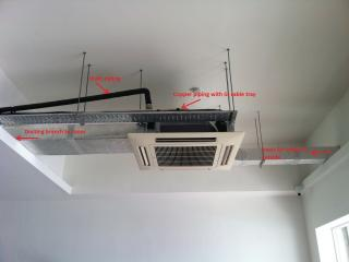 Air Conditioning Installation Amp Sharing