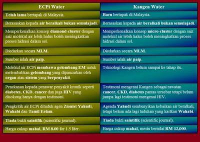kangen water mlm bukan