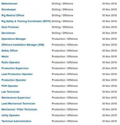 Oil & Gas Careers V12 - Upstream & Downstream