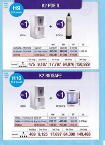 Recommended water filtrering system