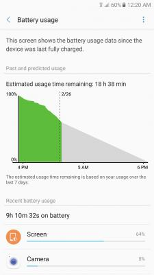 Samsung Galaxy A3/A5/A7 (2017) - Discussions
